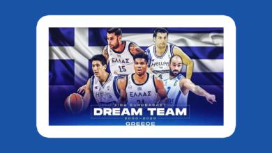 Photo of FIBA: Αυτή είναι η ελληνική Dream Team της 20ετίας